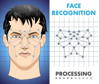 reloj checador facial 3D